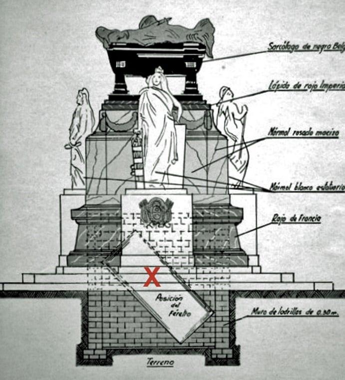 Le tombeau actuel Général San Martin